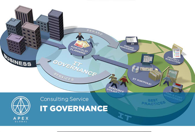 it goverance A governance and management system will institutionalise the enablers of data protection and manage gdpr compliance read more: would a governance and management system help with gdpr compliance tools that will assist the data protection officer.