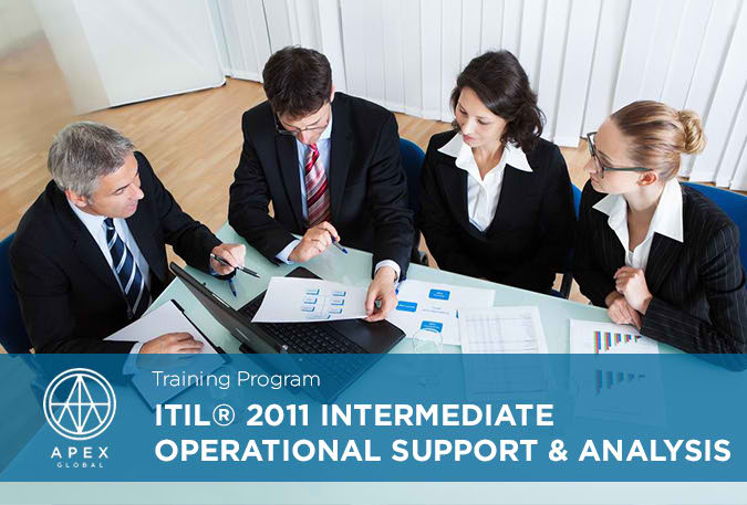 ITIL 2011 Intermediate Operational Support & Analysis_EN1