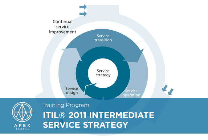 ITIL 2011 Intermediate Service Strategy_EN