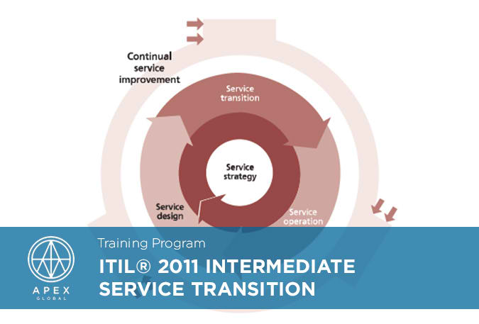 ITIL 2011 Intermediate Service Transition_EN