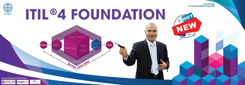 ITIL-4-Foundation-Apex-Global-03