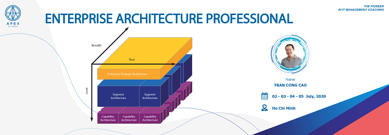 Enterprise-Architecture-Professional-5