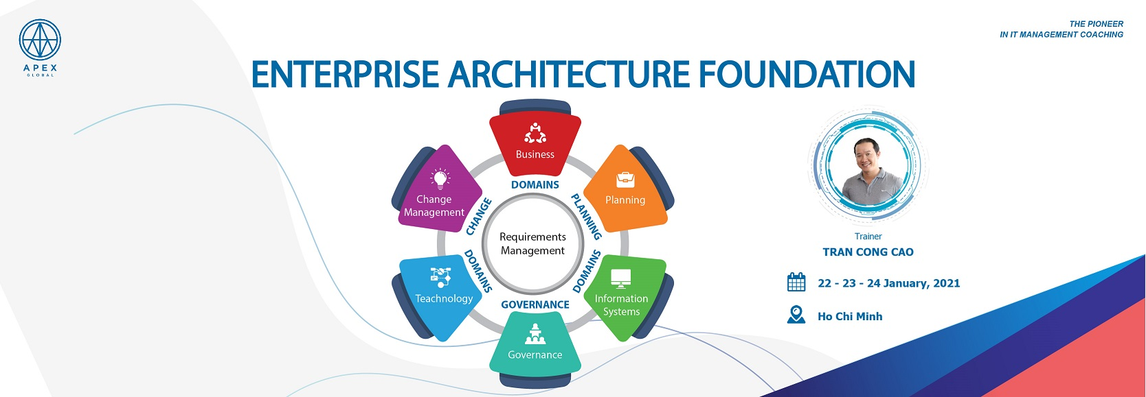 Enterprise-Architecture-Foundation