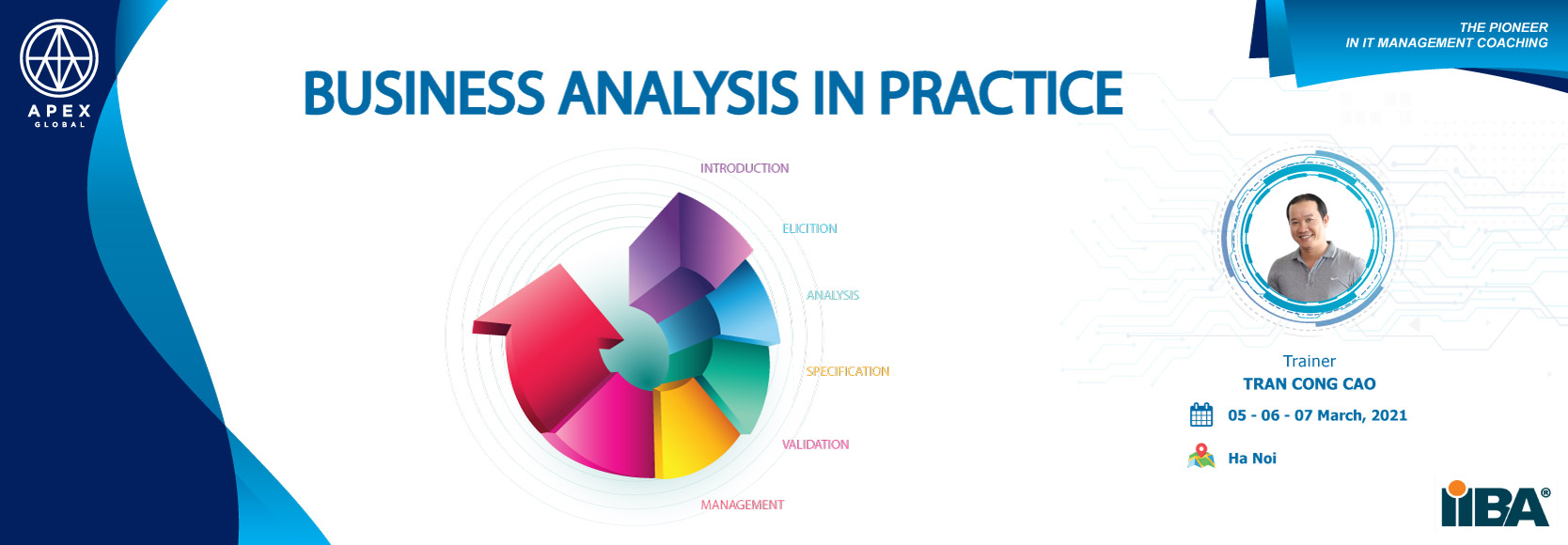 Businesss-Analysis-In-Practice-HN