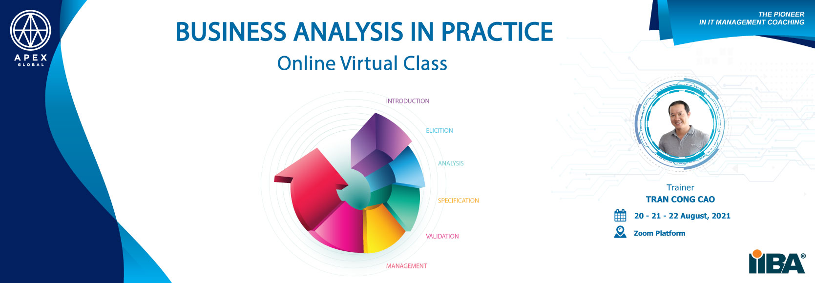 Business-Analysis-In-Practice-Online-Virtual-Class