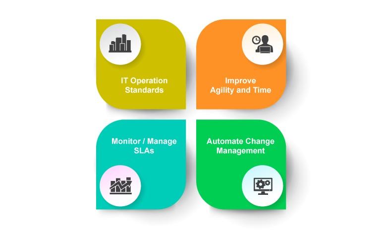 9 cách để phát triển kinh doanh thông qua dịch vụ IT Helpdesk