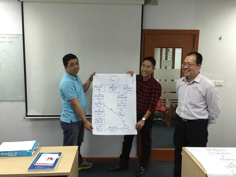 Hình ảnh bế giảng Khoá Đào tạo CMMi cho VNPT