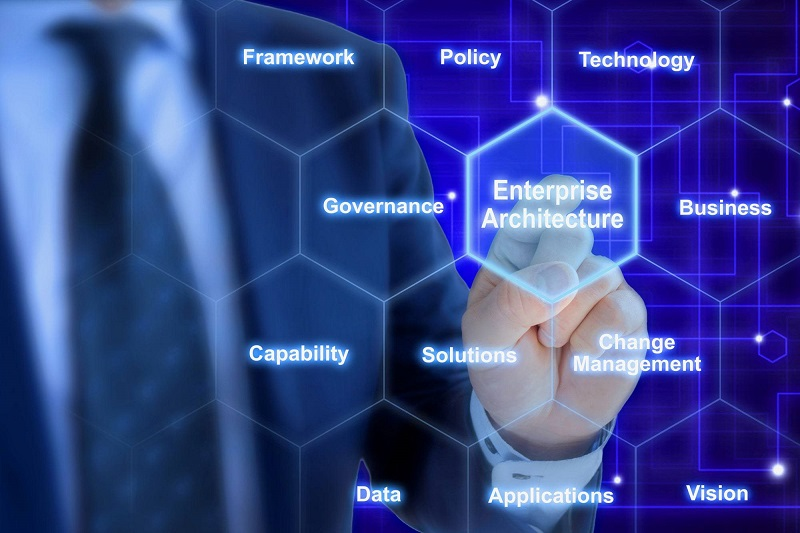 Kiến trúc doanh nghiệp tác động đến chiến lược CNTT