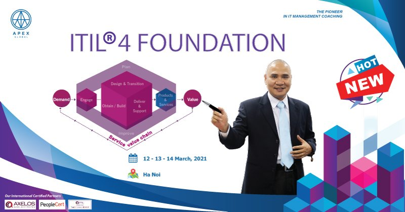 Khóa đào tạo ITIL 4 Foundation tháng 03/2021 tại Hà Nội