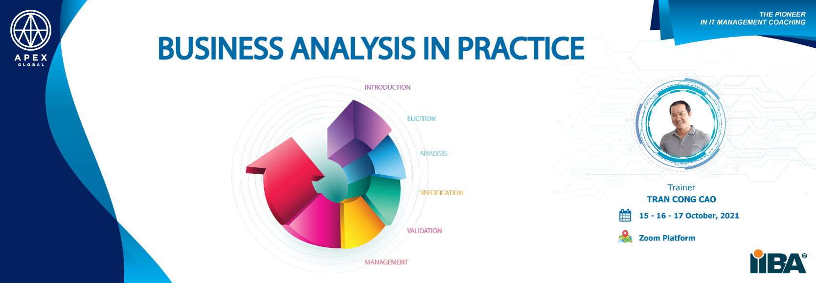 Business-Analysis-in-Practice